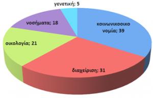 kinigetiki omospondia makedonias kai thrakis